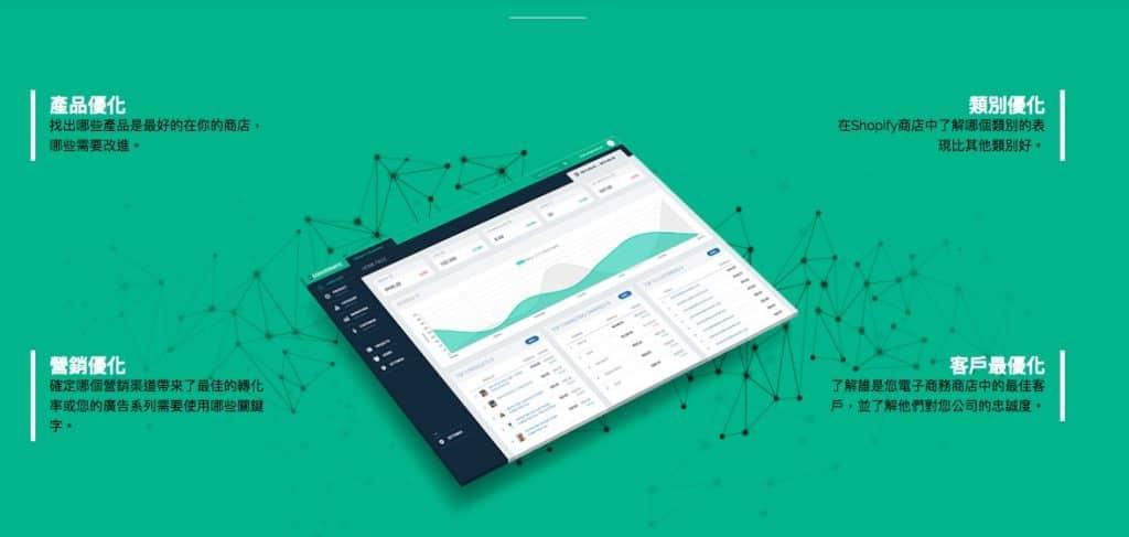 Woocommerce優化推薦 Conversific分析系統